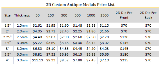 2D Custom Antique Medals