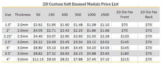 2D Custom Soft Enamel Medals