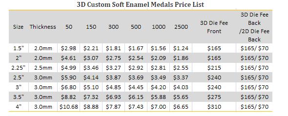 3D Custom Soft Enamel Medals