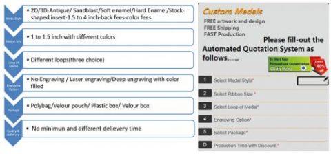 Automated-Quotation-System - GS-JJ.com