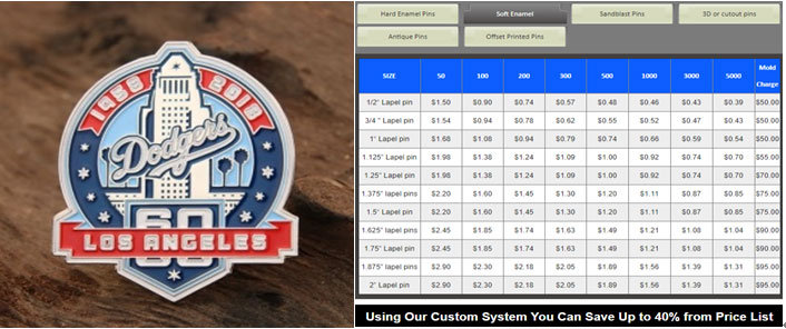 Los Angeles Dodgers Lapel pins & Price List