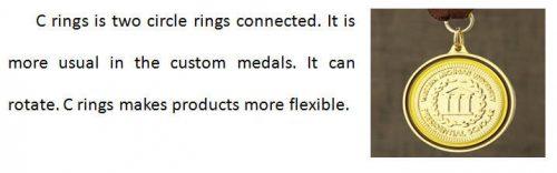 C rings Keyrings