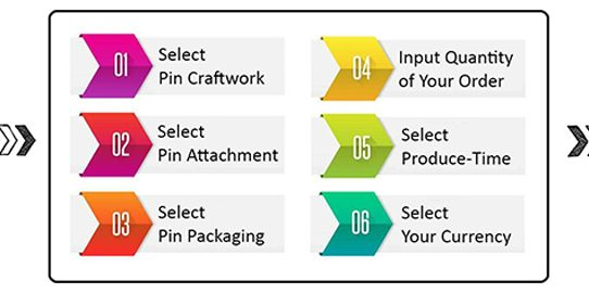 GS-JJ Blog | Latest Info about Lapel pins | Custom Lapel Pin Blog