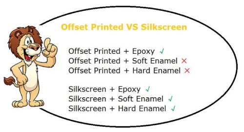 Offset Printed VS Silkscreen