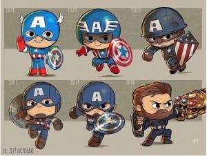 Captain America design