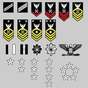US Navy Rank Insignia
