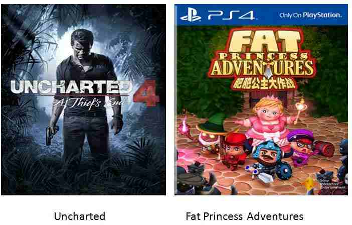 Uncharted and Fat Princess Adventures