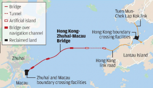 Hong kong-Zhuhai-Macau Bridge structure
