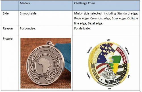 side-about-medals-and-challenge-coins