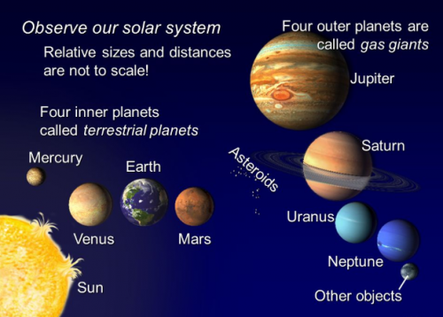 colorful solar systems