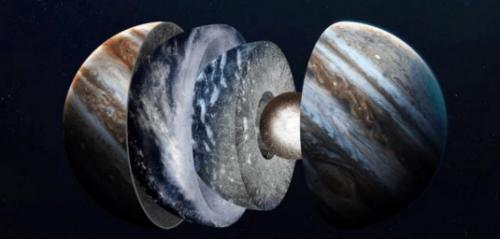 Structure of Jupiter