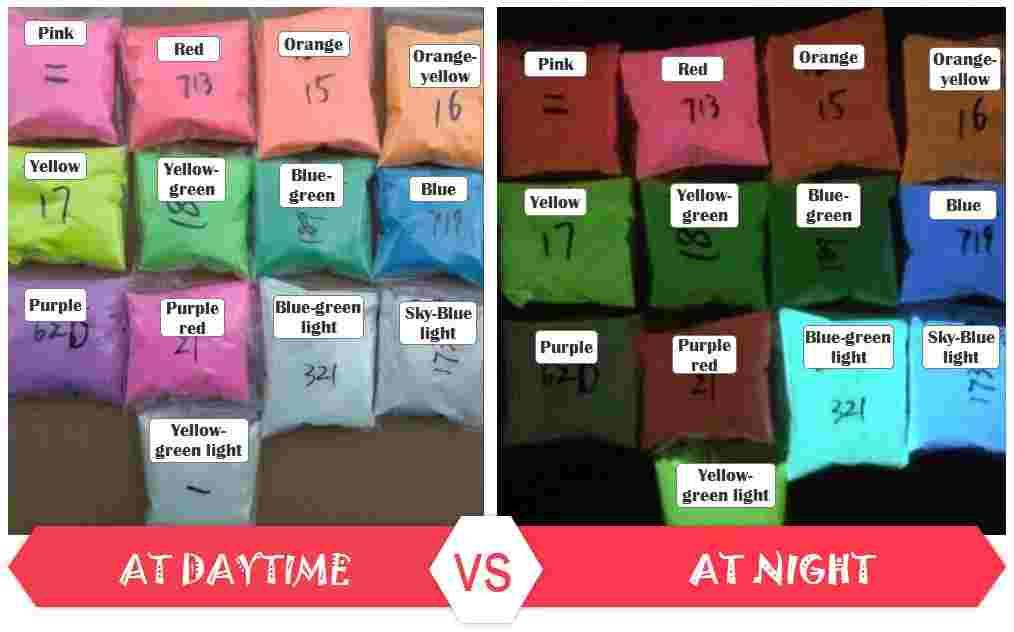 At Daytime VS At Night
